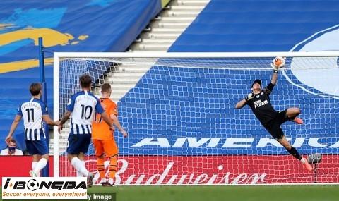 Phân tích Newcastle United vs Brighton & Hove Albion 20h ngày 20/9