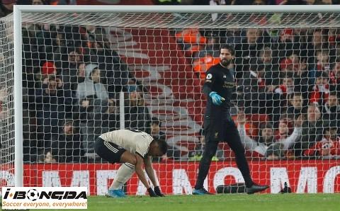 Phân tích Liverpool vs Manchester United 23h30 ngày 17/1