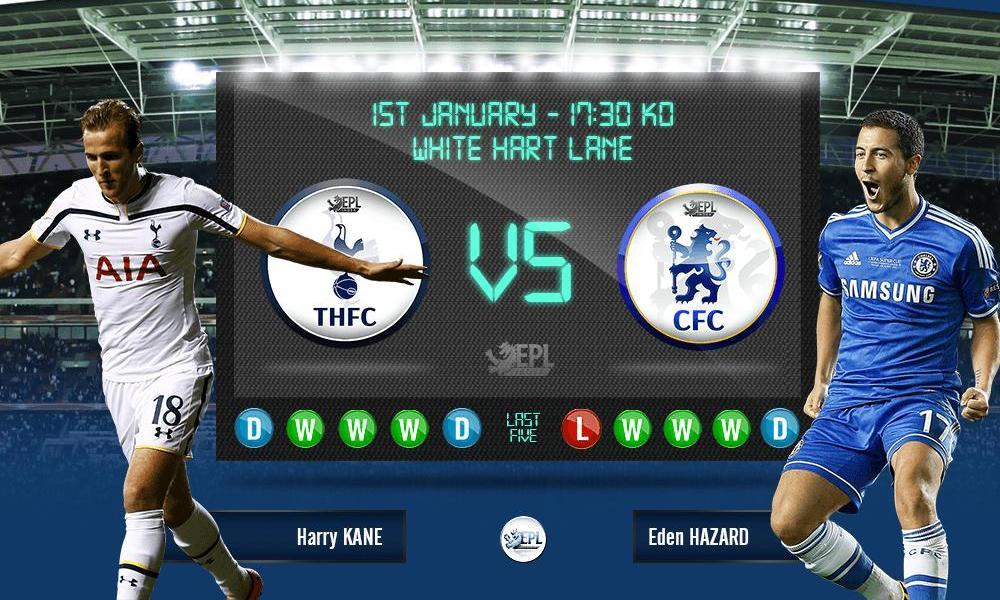 Bóng đá - Tottenham Hotspur vs Chelsea 00h30, ngày 02/01