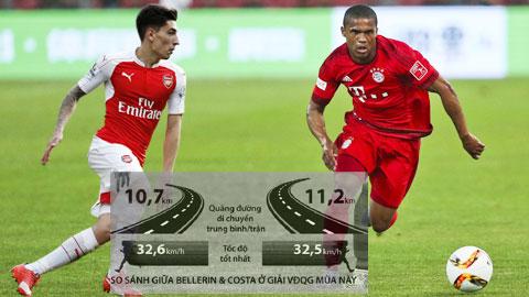 Bóng đá - Hector Bellerin vs Douglas Costa: Cuộc chiến của những VĐV điền kinh