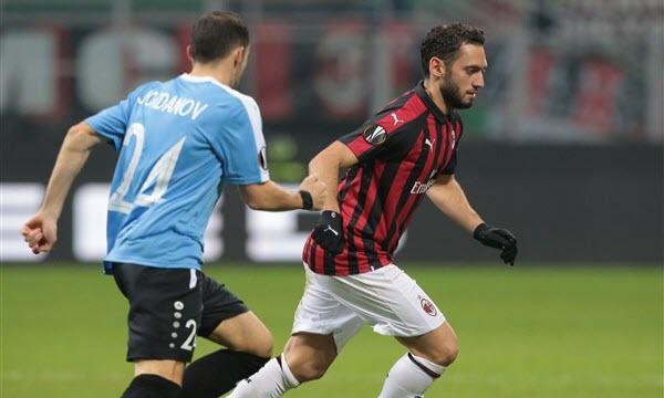 Bóng đá - AC Milan vs Parma 18h30 ngày 02/12