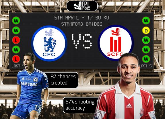 Bóng đá - Phân tích kèo trận cầu đinh: Chelsea vs Stoke City