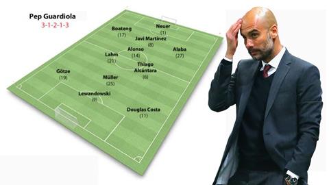 Bóng đá - Guardiola và 9 sơ đồ chiến thuật trong vòng 1 năm