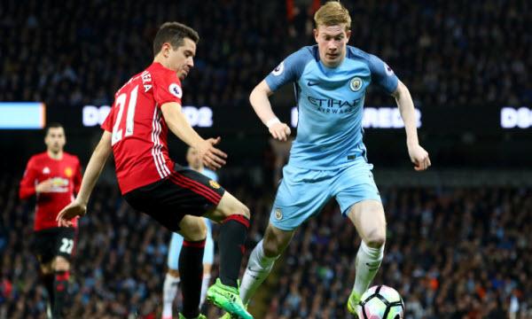 Bóng đá - Manchester City vs Manchester United 23h30, ngày 07/04