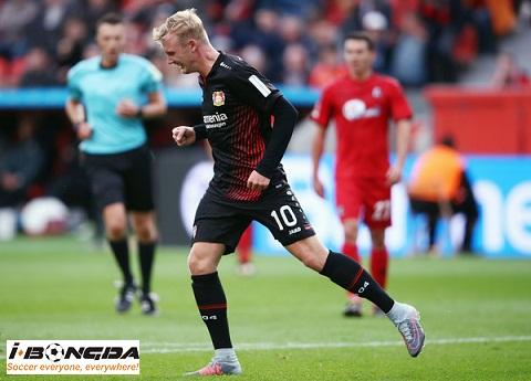 Bóng đá - Freiburg vs Bayer Leverkusen 18h30 ngày 07/10
