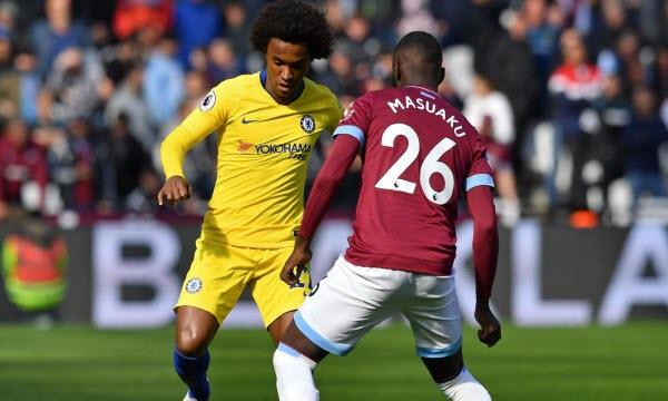 Thông tin trước trận West Ham United vs Chelsea