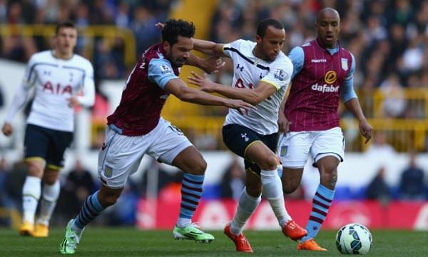 Thông tin trước trận Aston Villa vs Tottenham Hotspur