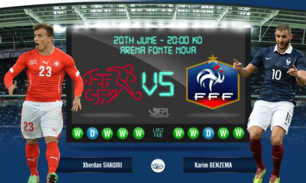 Phân tích Pháp vs Thụy Sỹ 2h ngày 29/6