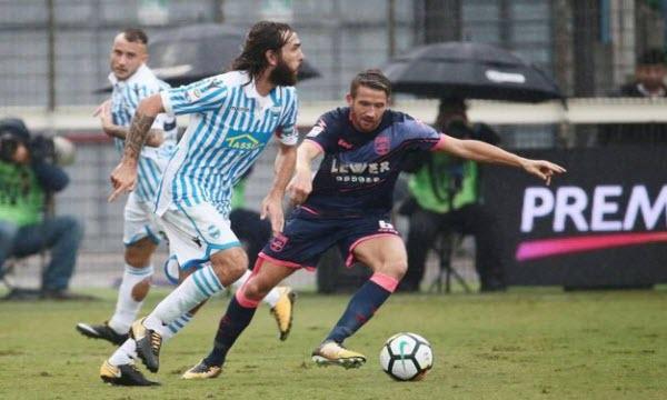 Bóng đá - Crotone vs Spal 18h30, ngày 25/02