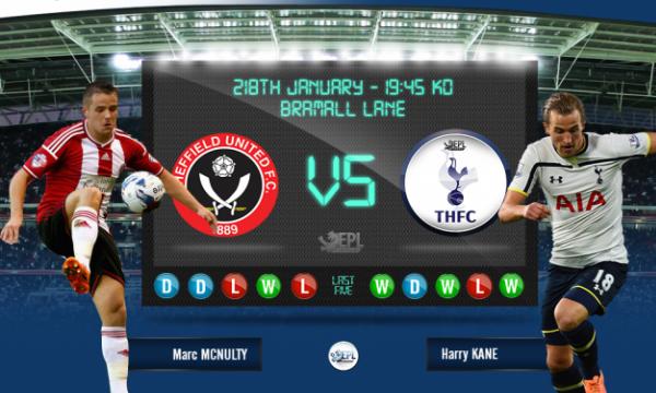 Bóng đá - Sheffield United vs Tottenham Hotspur 04/04/2020 23h30