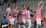 U20 Uruguay 0-1 U20 Croatia (Highlights bảng F, VCK World Cup U20 2013)