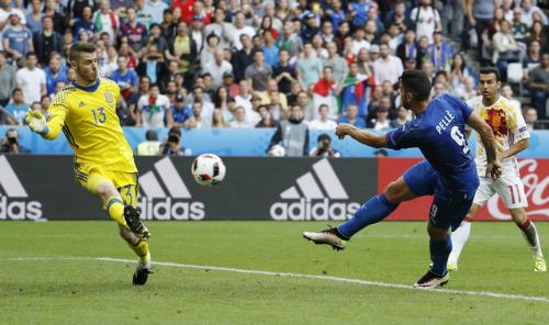 Italy 2 - 0 Tây Ban Nha (Euro 2016, vòng )