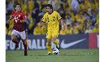 Kashiwa Reysol 1 - 4 Guangzhou Evergrande FC (AFC Champion League 2013, vòng bán kết)