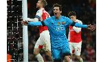 Arsenal 0 - 2 Barcelona (Cúp C1 Champions League 2015-2016, vòng )