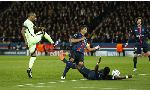 Paris Saint Germain 2 - 2 Manchester City (Cúp C1 Champions League 2015-2016, vòng )
