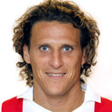 Cầu thủ Diego Forlan